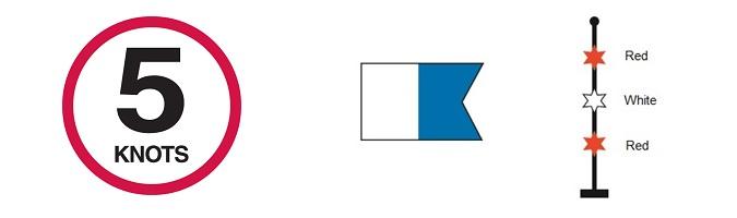 Five knot sign plus dive signals