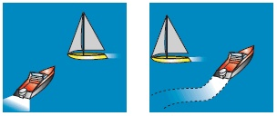 Diagram of power and sail vessels