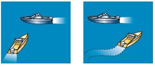 Diagram of power driven vessels crossing